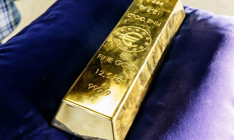 Aukso kainų tendencijos